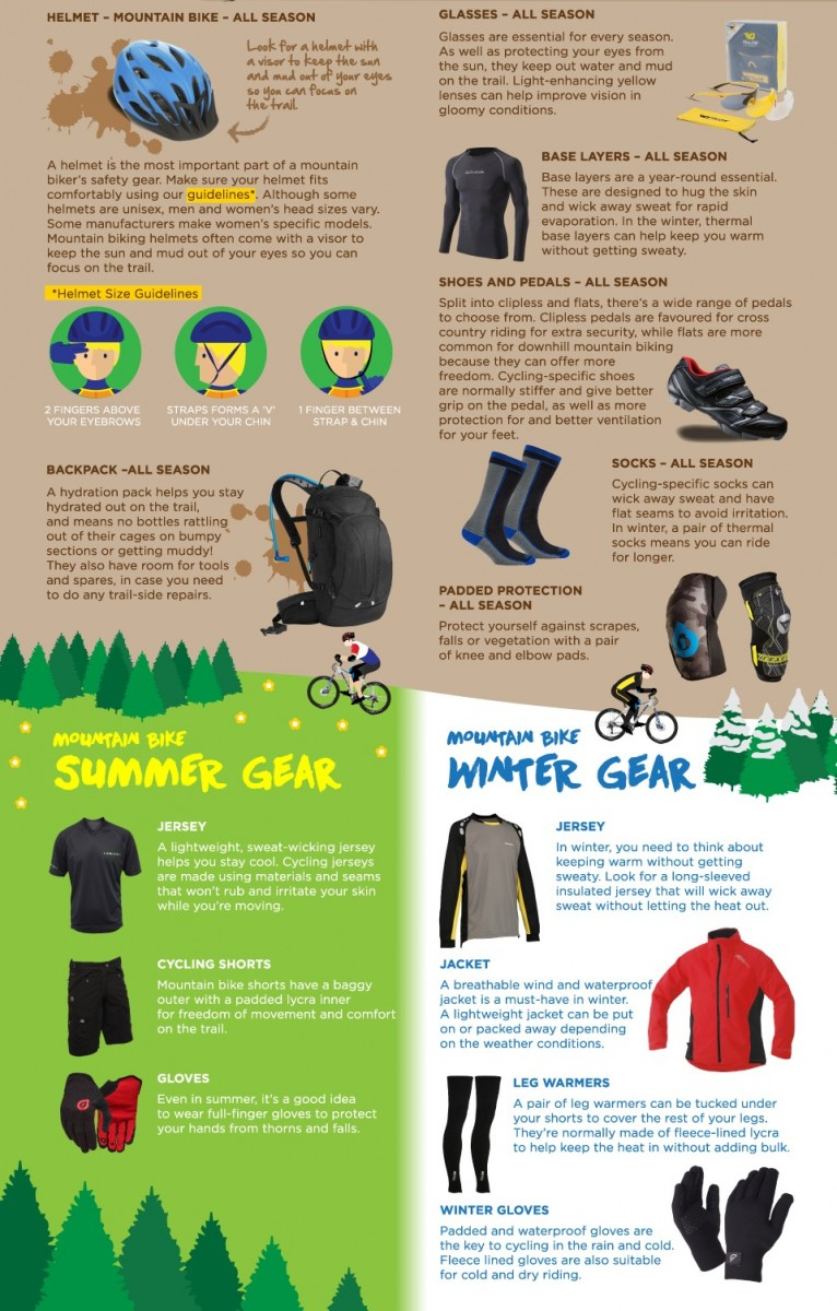 mountain bike kit