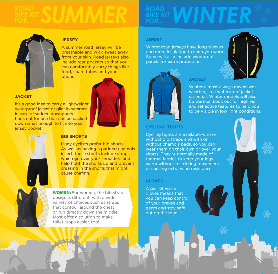 summer and winter bike gear
