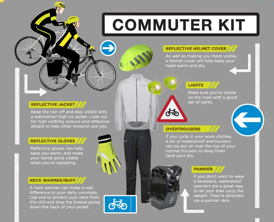 commuter cycling kit
